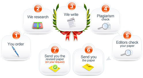 Research paper help online towards